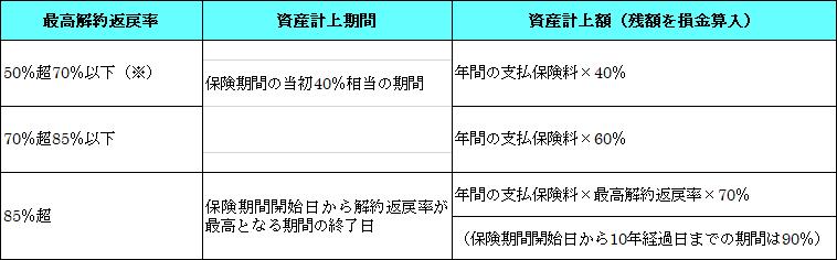 コラム表20190813-1
