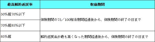 コラム表20190813-2