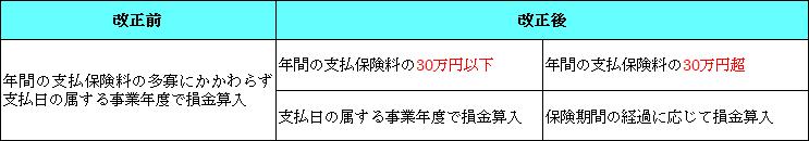 コラム表20190813-3